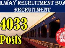 RRB-Recruitment